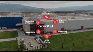 """""""DigitALL"""" Projesi ile Tüm Süreçlerini Dijitalleştirdi"""
