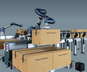 Doosan Robotics, Altı Yeni İşbirlikçi Robot Modelini Piyasaya Sürdü